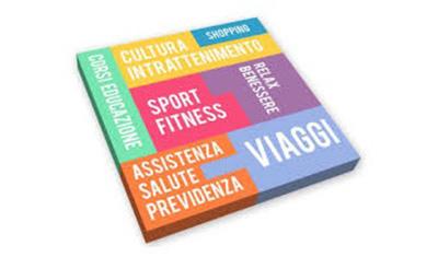 servizi-FLEXIBLE-BENEFITS HR Support - Soluzioni per Human Resource, Welfare e Sviluppo Software Studio Gabellone, Studio Professionale di consulenza del Lavoro, Roma